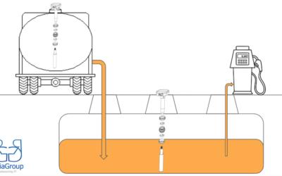 Inventario de combustible